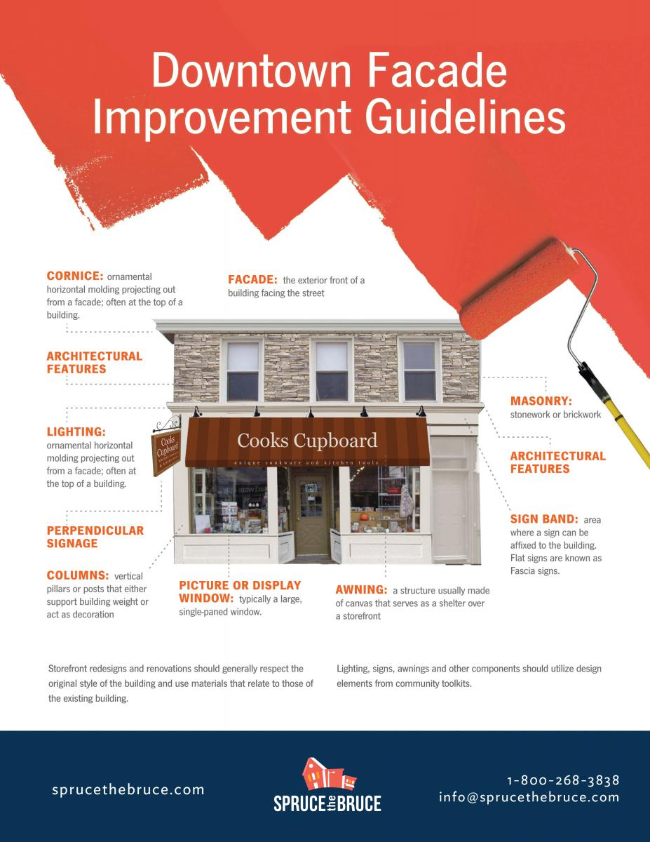 Facade Improvement and Sidewalk Patio Grant | Bruce County