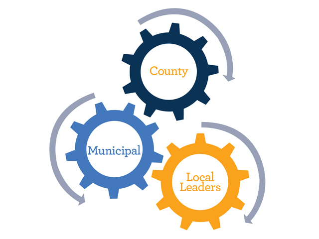 Economic Development Strategy logo